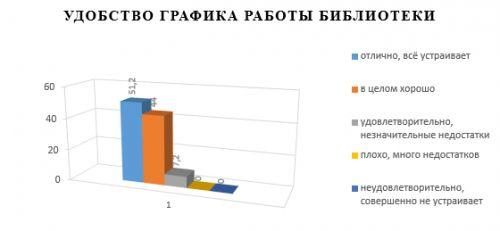analiz01