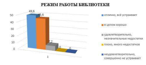 analiz02