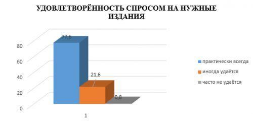 analiz08
