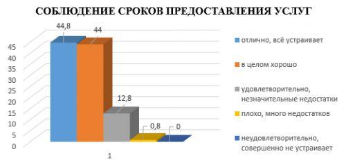 analiz11