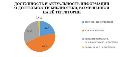 analiz13