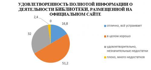 analiz14